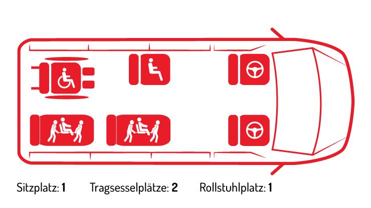 Mercedes Sprinter Tragsessel 2 1